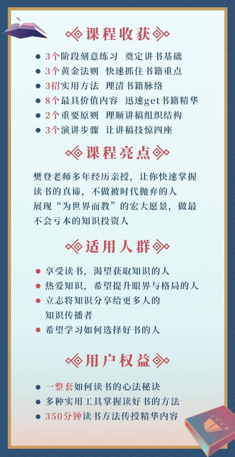 《樊登:高效阅读必修课》有声书